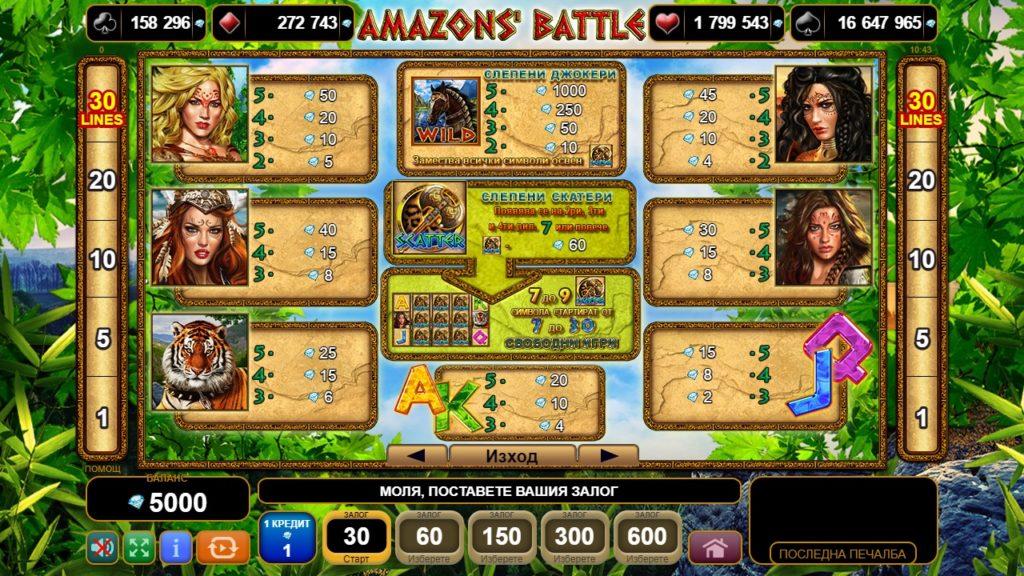 Amazons' Battle Символи